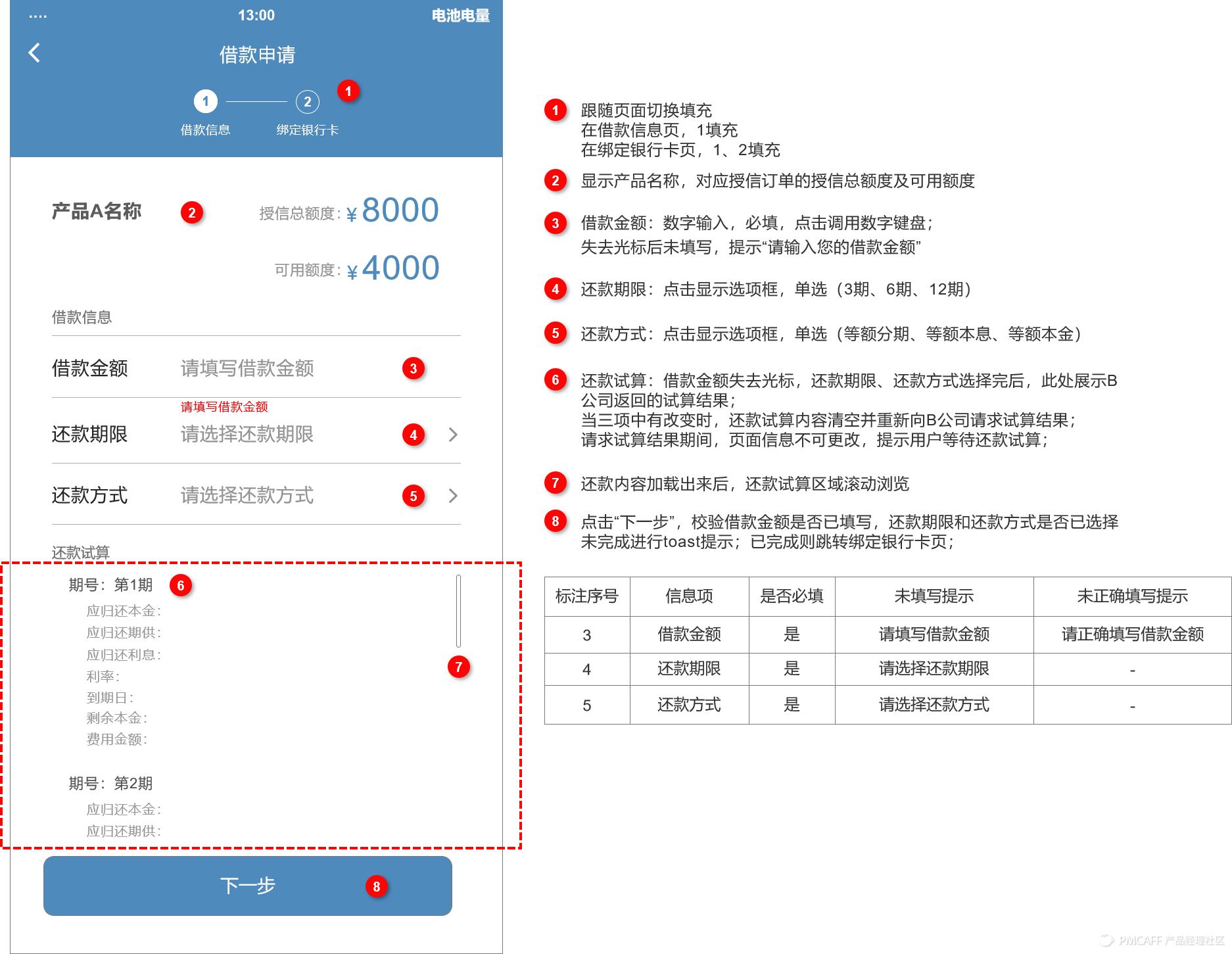 信贷H5产品需求文档插图26