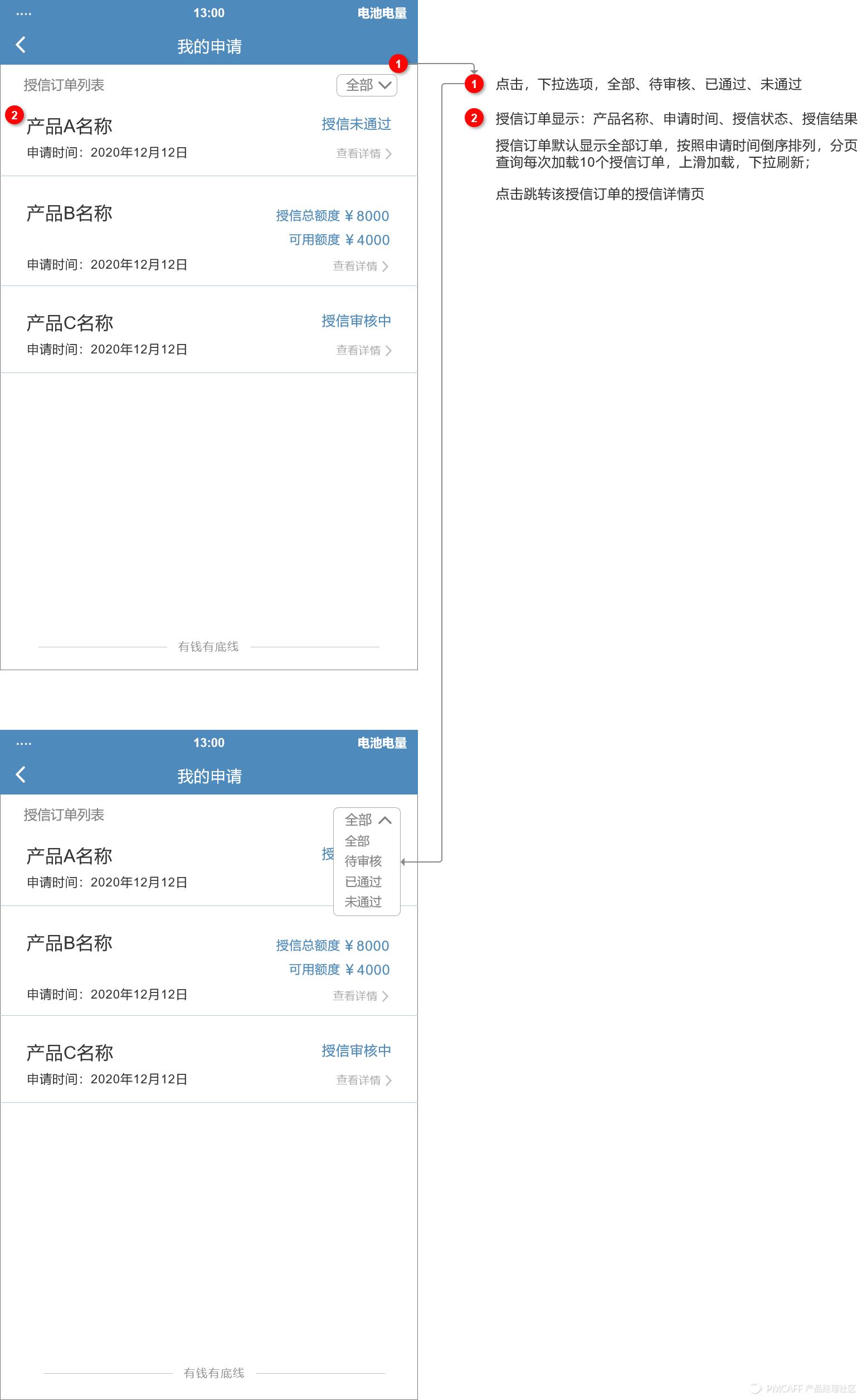 信贷H5产品需求文档插图23