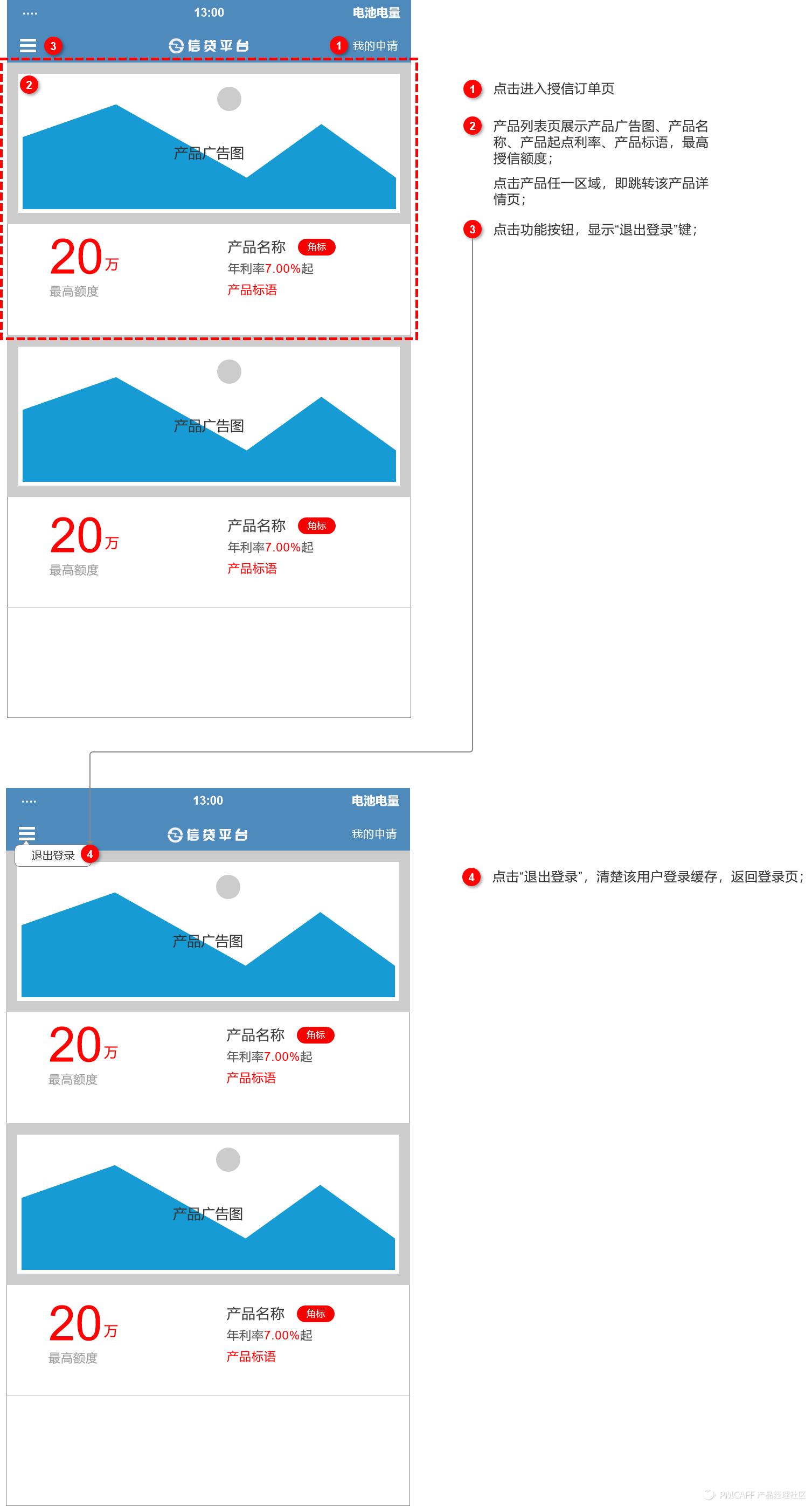 信贷H5产品需求文档插图15