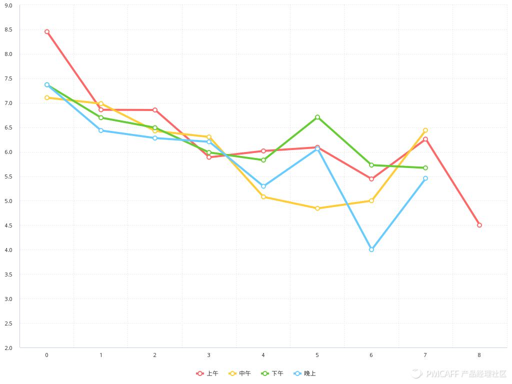 多指标趋势性比较.png
