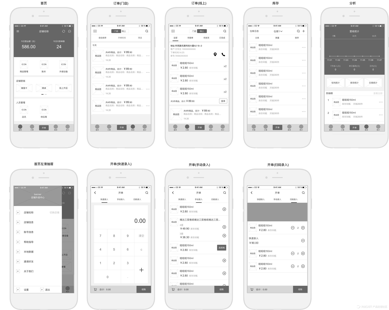 图:产品A一级页面布局