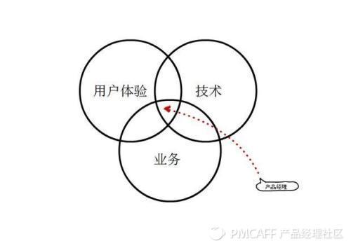 u=2108287895,3843350850&fm=27&gp=0.jpg