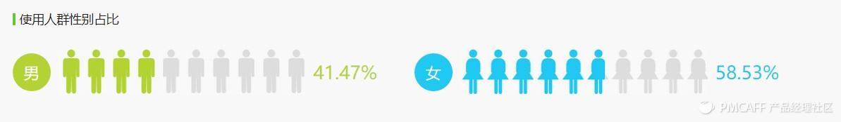 性别占比.jpg
