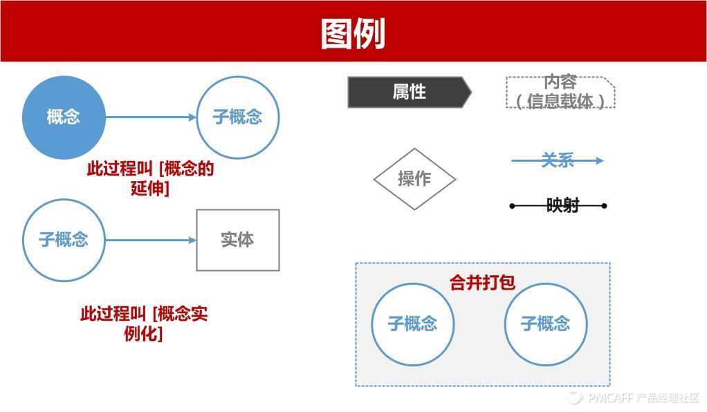 源文件[逆向工程]信息架构推演(微信消息列表)步骤细节+新手扫盲 - 副本1.jpg