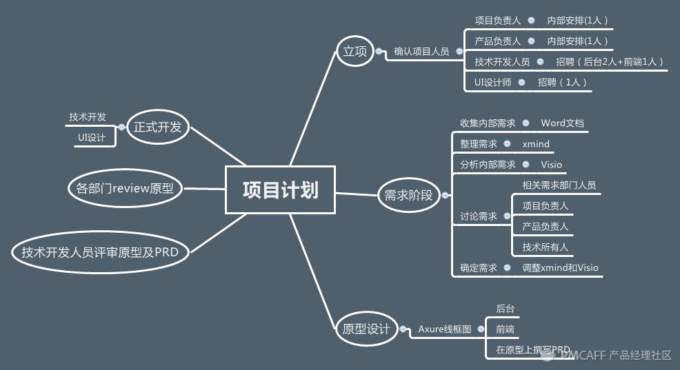 项目计划.png