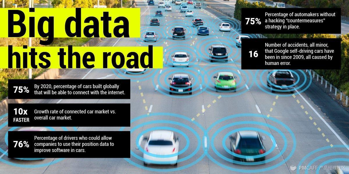 CarRealtime-Big-Data-Hits-the-Road.jpg