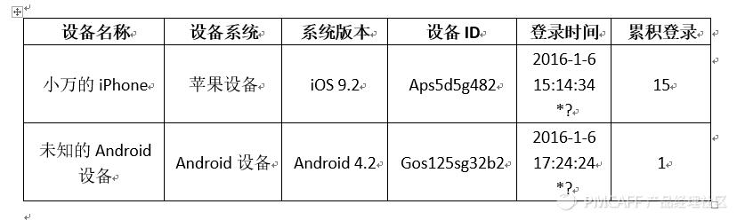 QQ截图20160112155322.png