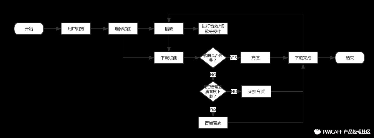 核心流程.png