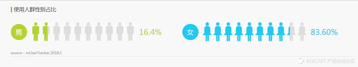 网易考拉海海购-用户画像1.png