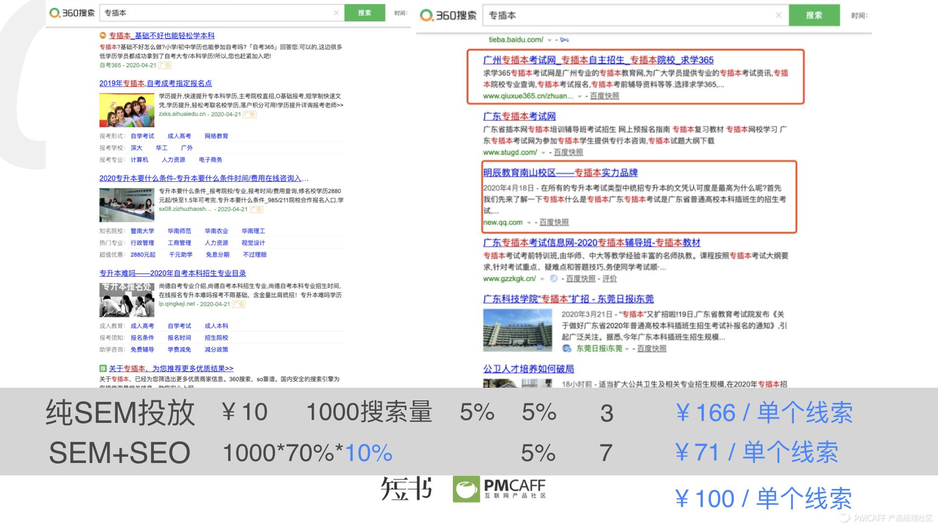 搜索引擎增长模型SEM+SEO_加玮 增长思维