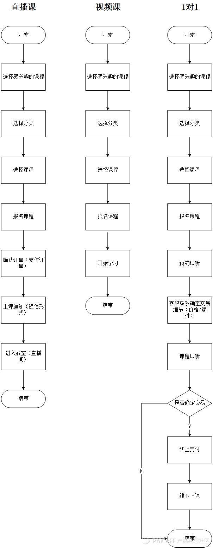 核心功能流程图2.jpg