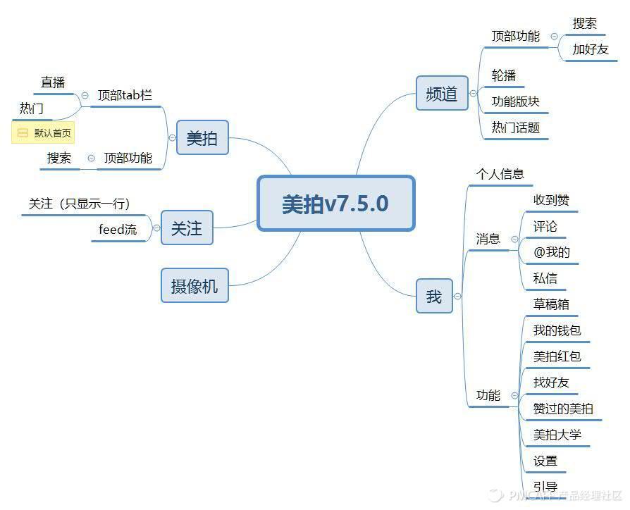 美拍v7.5.0.jpg