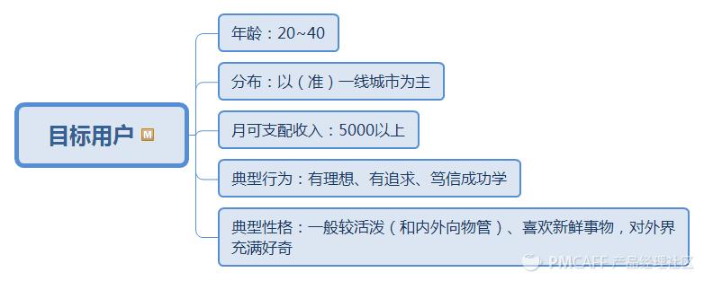 目标用户.png