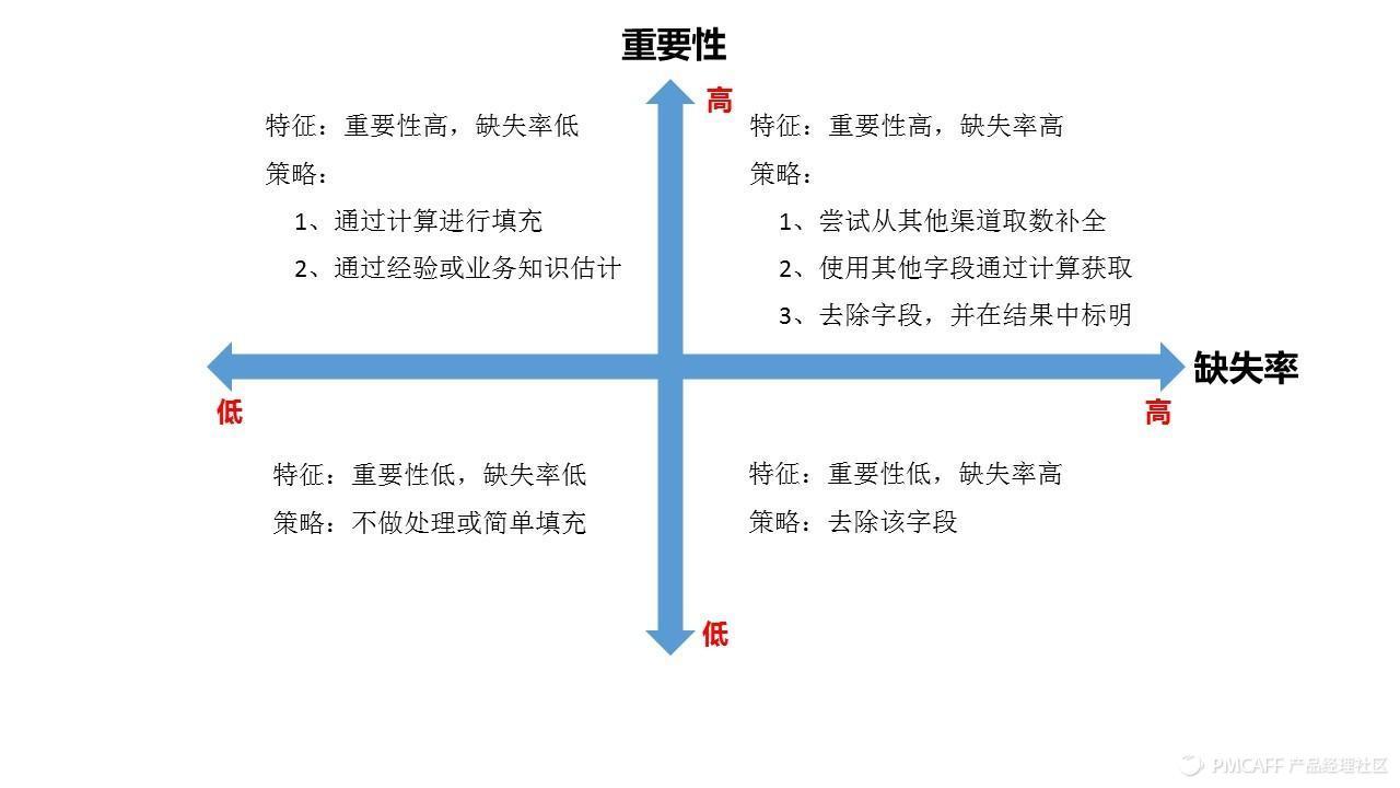 风控决策引擎的产品设计(二)