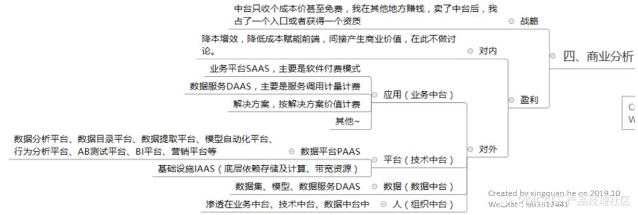 图 商业分析部分文章结构.png
