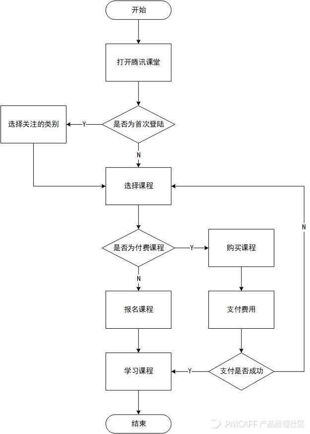 核心功能流程图.jpg