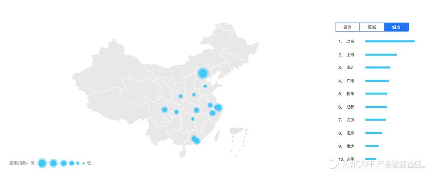 tim地区分布.png