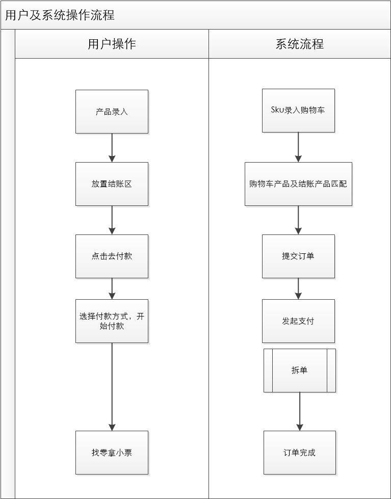 用户流程.png