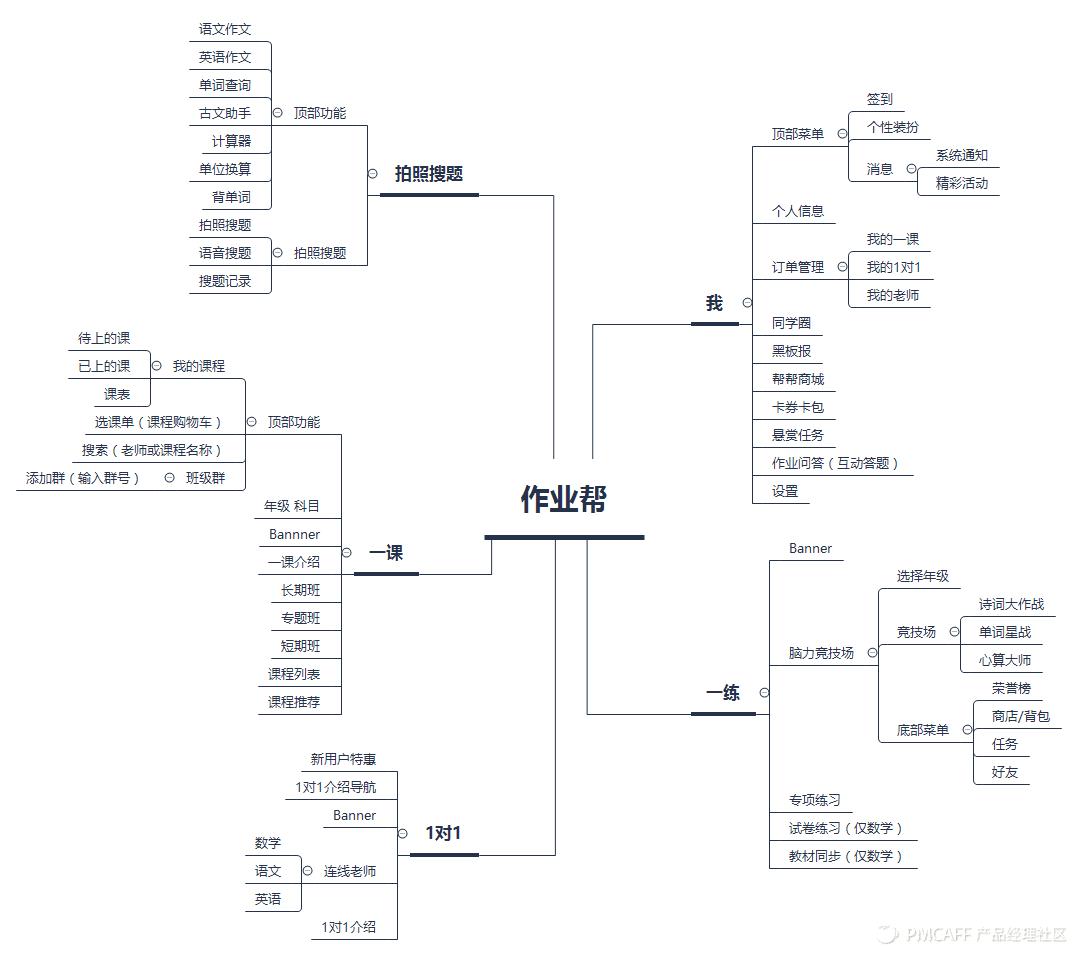 作业帮结构图.png