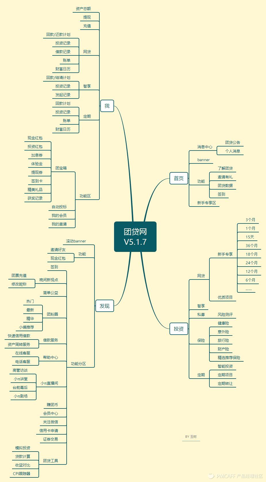 团贷网 V5.1.7.png