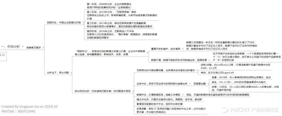图 市场分析部分文章结构.png