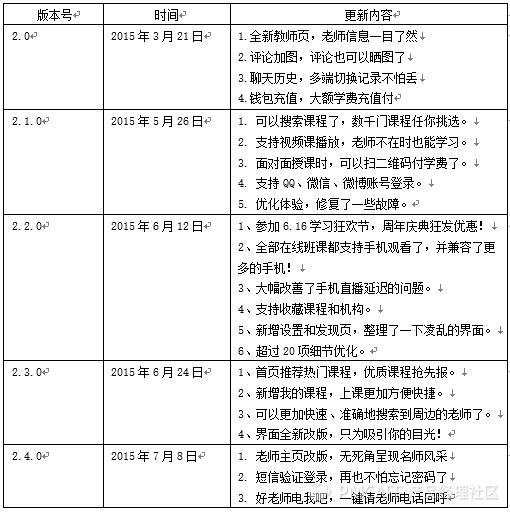 版本迭代1.png