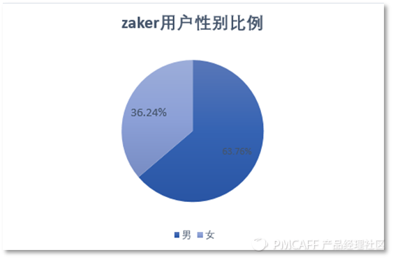 zaker3.png