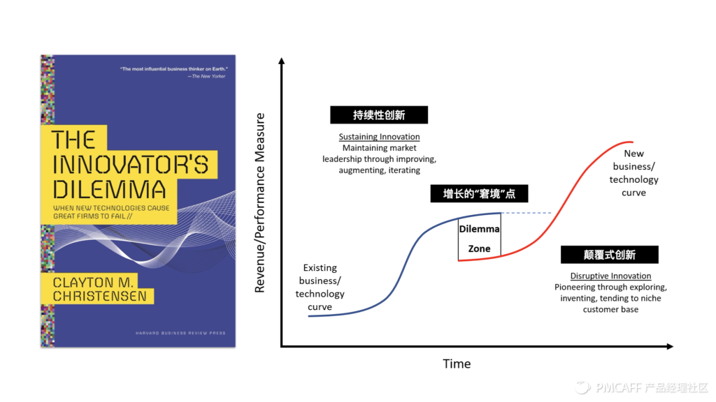 未来已来 / 后疫情时代的美股科技趋势投资指南插图(23)
