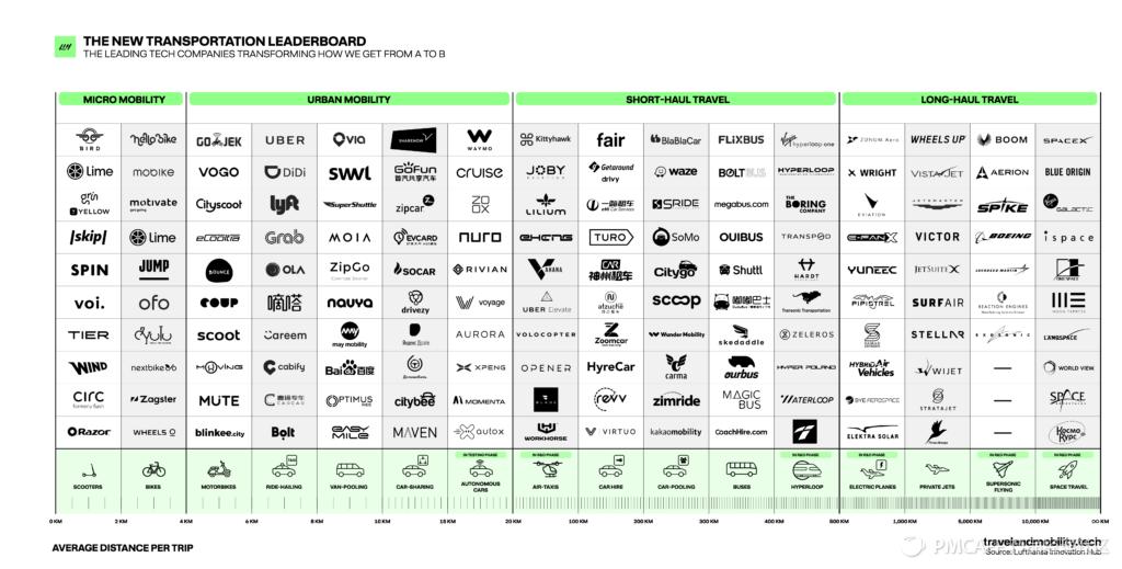 未来已来 / 后疫情时代的美股科技趋势投资指南插图(19)
