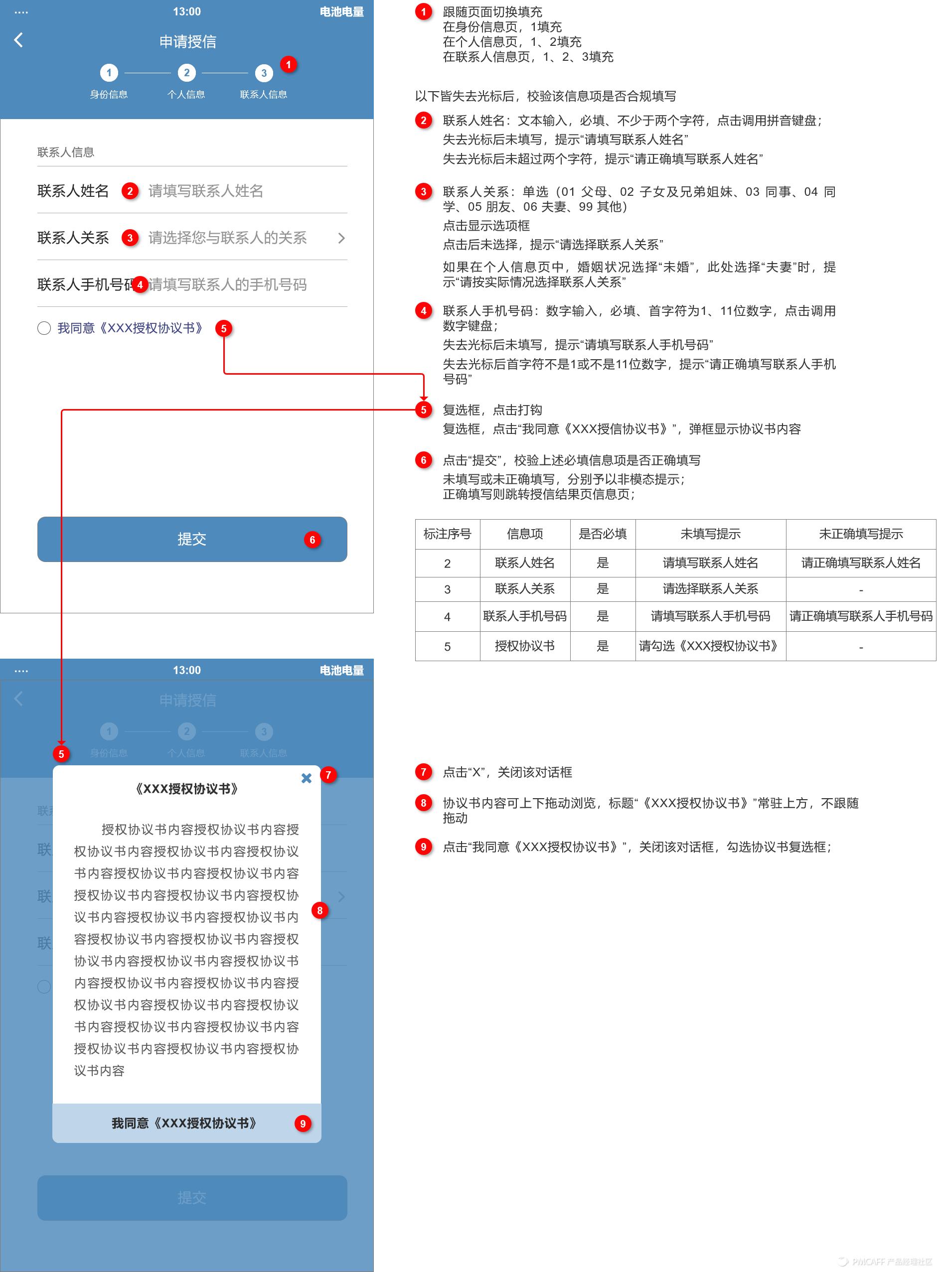 信贷H5产品需求文档插图20